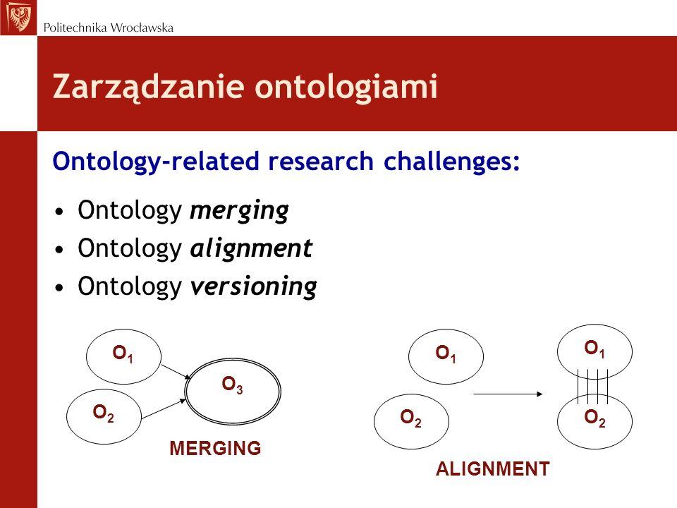 Zarządzanie ontologiami
