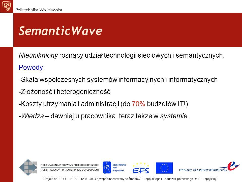 SemanticWave Nieunikniony rosnący udział technologii sieciowych i semantycznych. Powody: