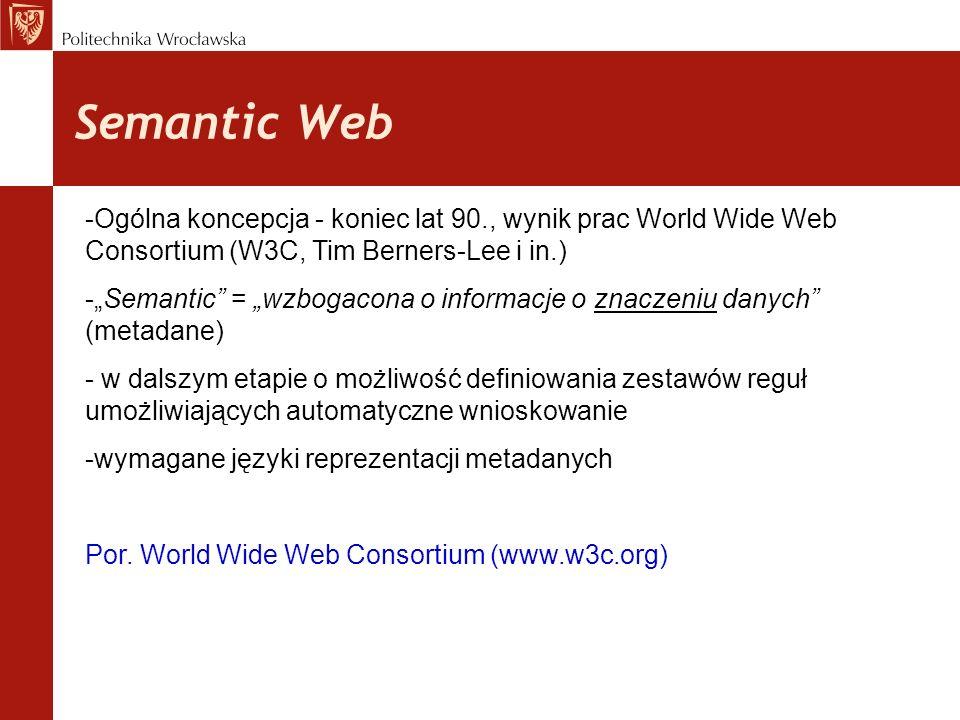 Semantic Web Ogólna koncepcja - koniec lat 90., wynik prac World Wide Web Consortium (W3C, Tim Berners-Lee i in.)