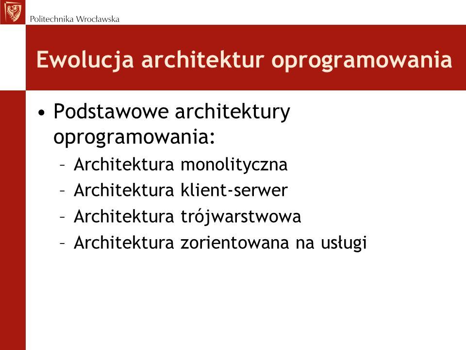 Ewolucja architektur oprogramowania