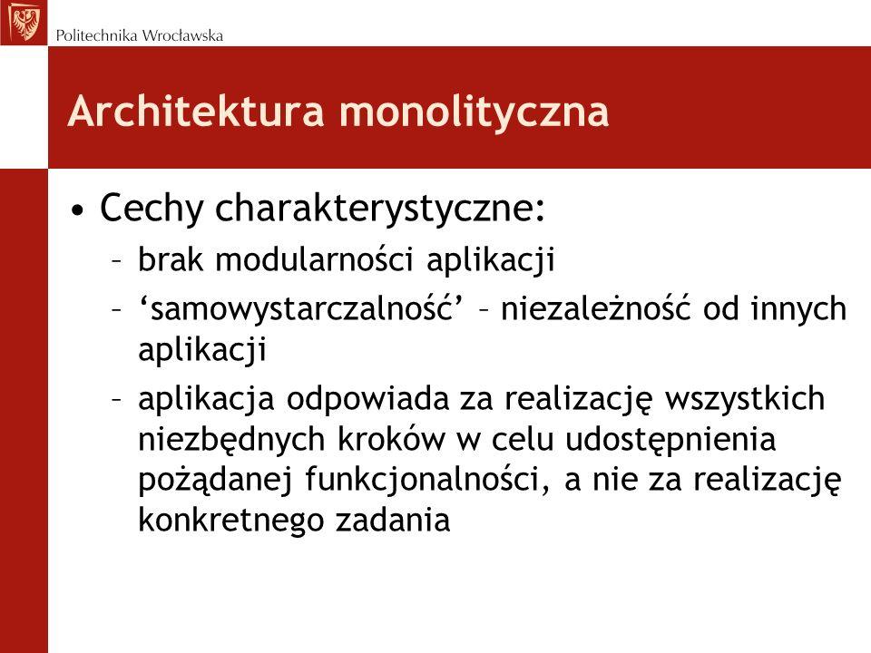 Architektura monolityczna