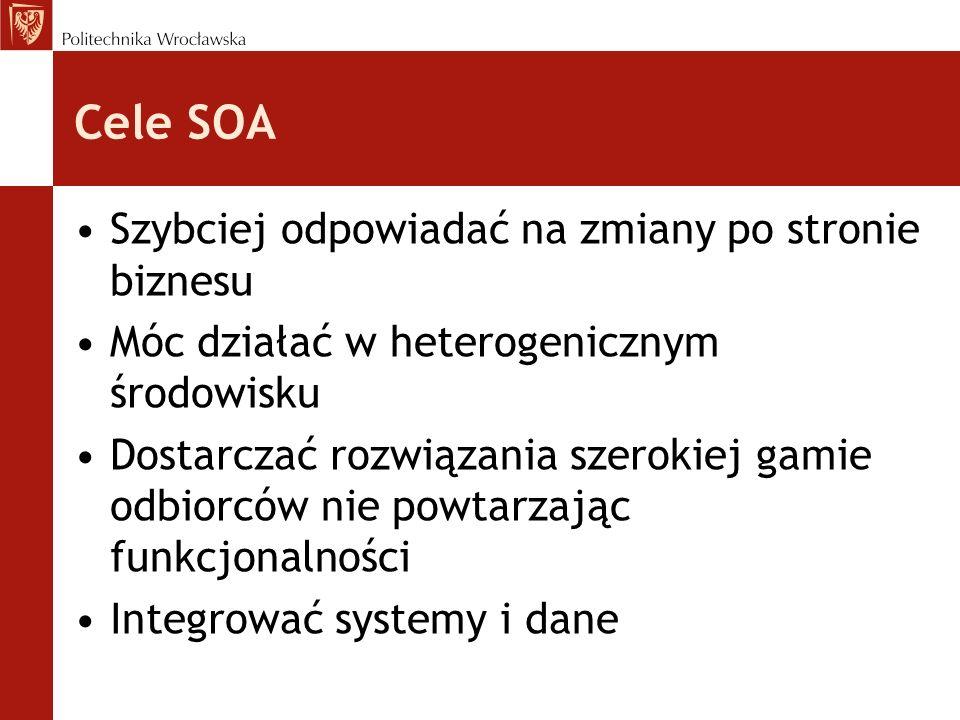 Cele SOA Szybciej odpowiadać na zmiany po stronie biznesu