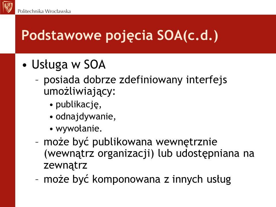 Podstawowe pojęcia SOA(c.d.)