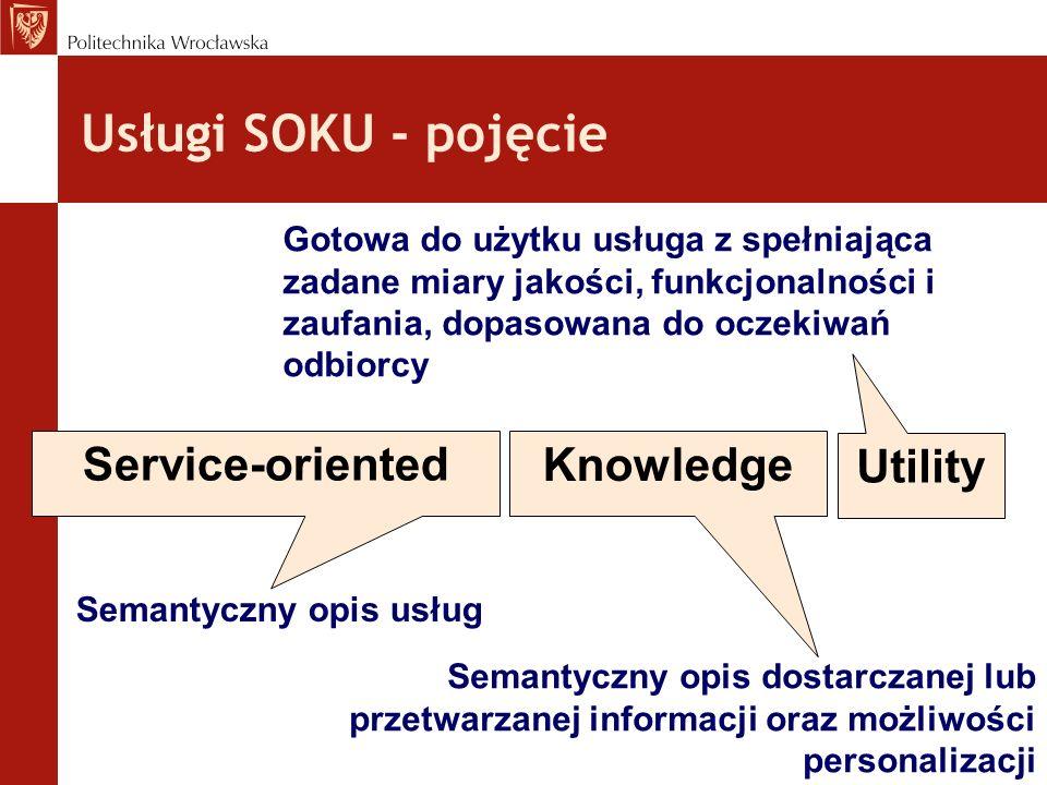 Usługi SOKU - pojęcie Service-oriented Knowledge Utility