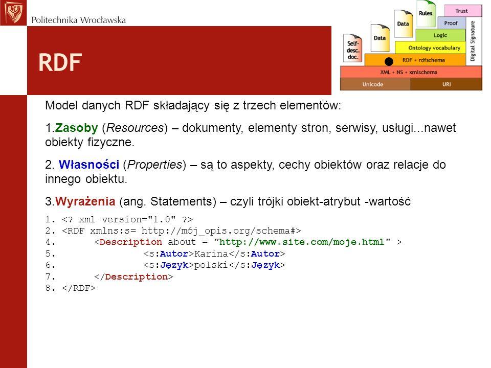 RDF Model danych RDF składający się z trzech elementów: