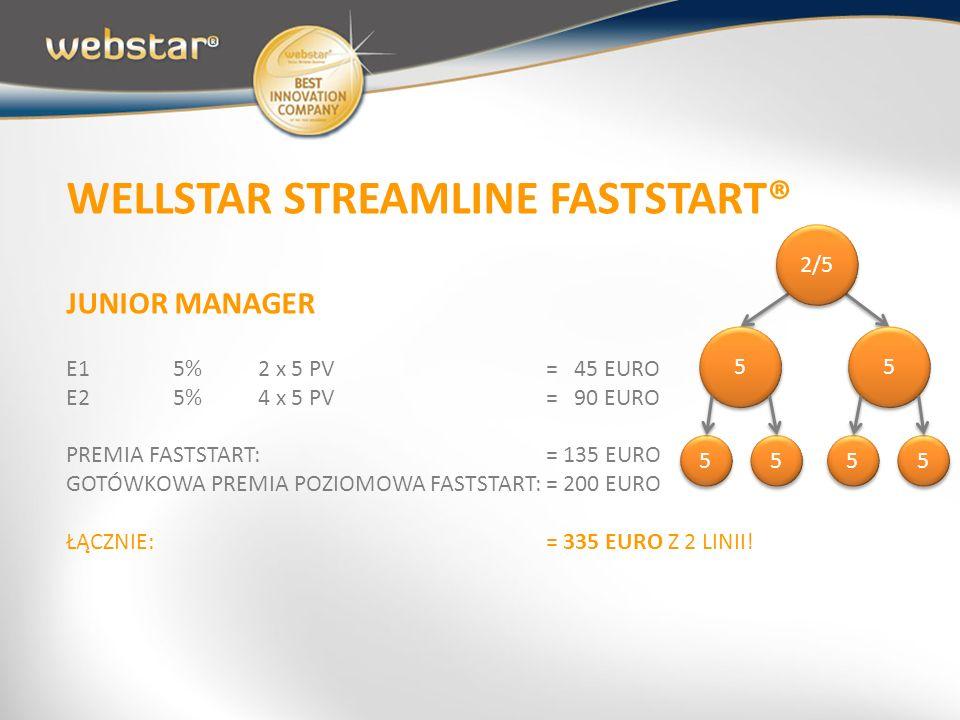 WELLSTAR STREAMLINE FASTSTART®
