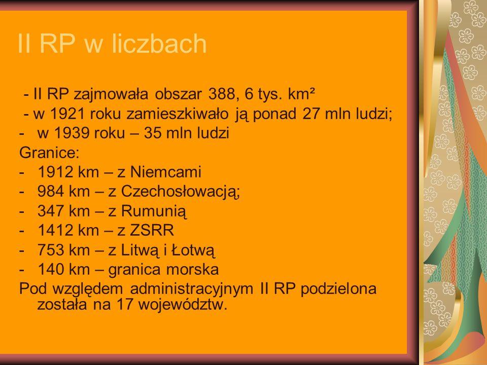 II RP w liczbach - II RP zajmowała obszar 388, 6 tys. km²