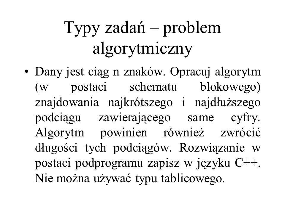 Typy zadań – problem algorytmiczny