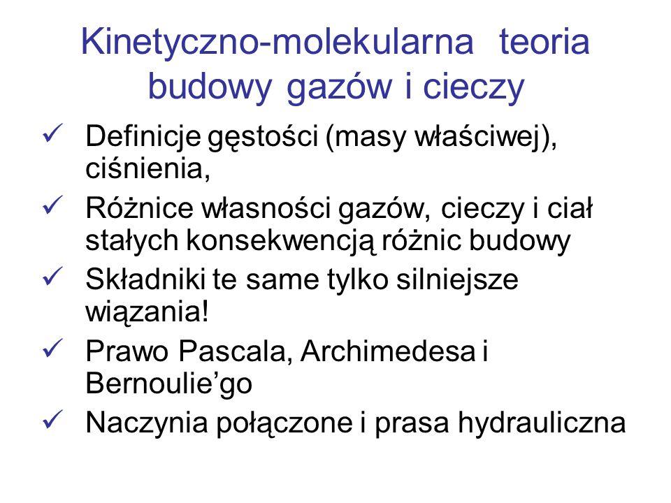 Kinetyczno-molekularna teoria budowy gazów i cieczy