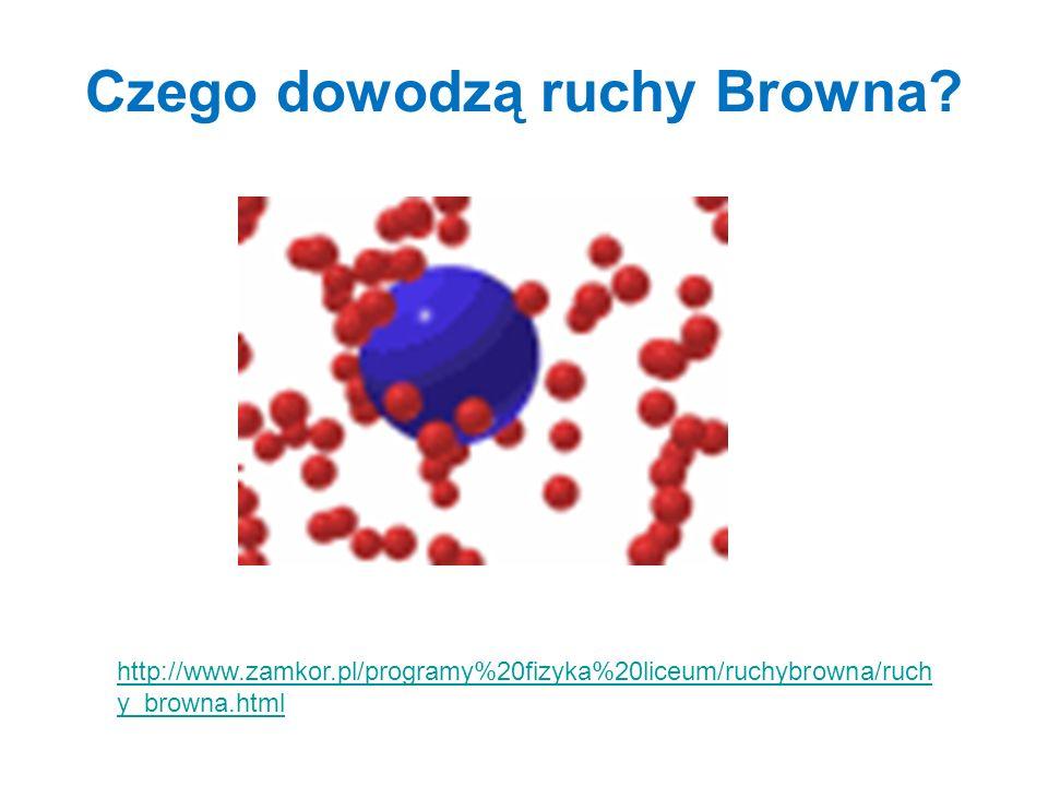 Czego dowodzą ruchy Browna