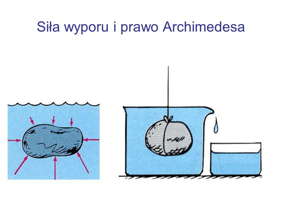 Siła wyporu i prawo Archimedesa