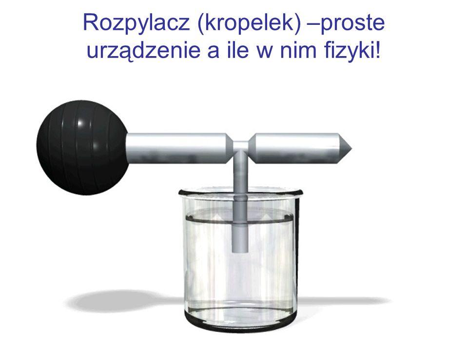 Rozpylacz (kropelek) –proste urządzenie a ile w nim fizyki!