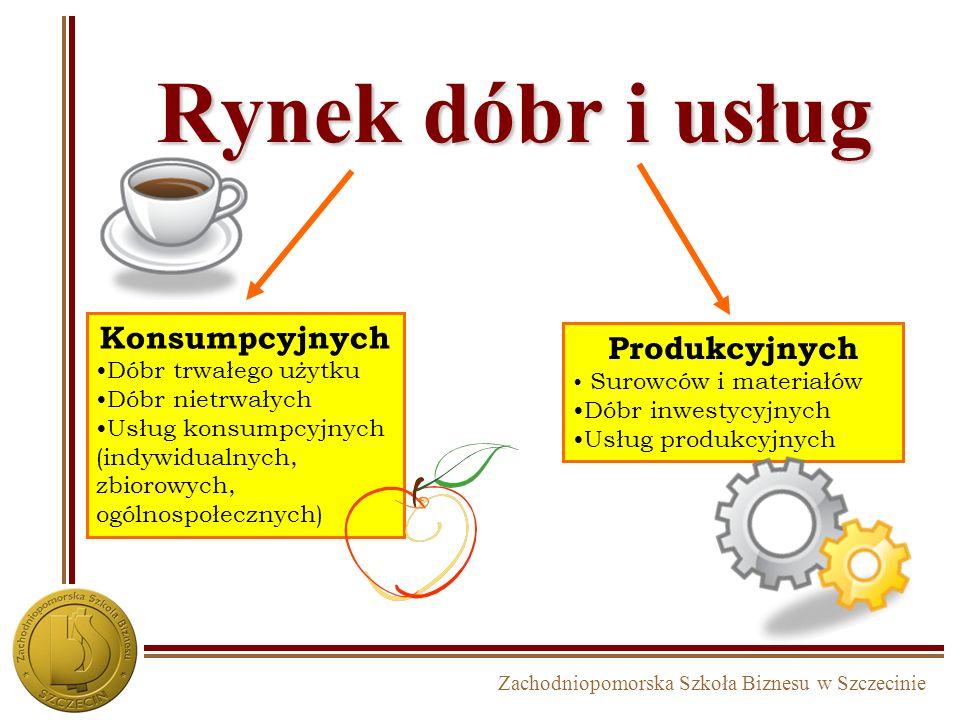 Rynek dóbr i usług Konsumpcyjnych Produkcyjnych Dóbr trwałego użytku