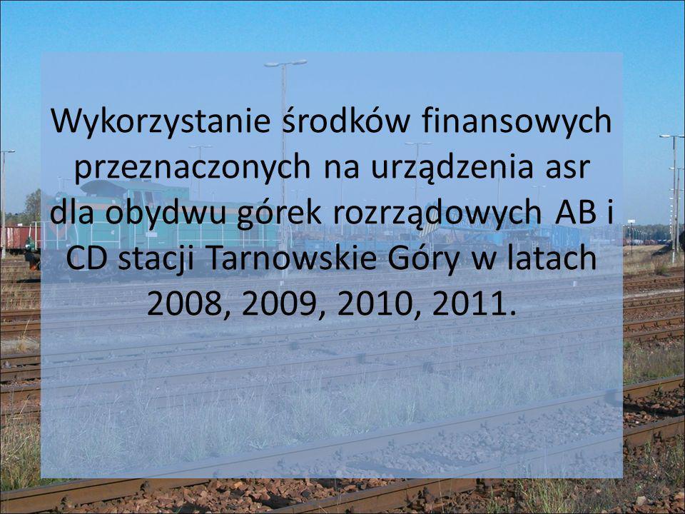 Wykorzystanie środków finansowych przeznaczonych na urządzenia asr dla obydwu górek rozrządowych AB i CD stacji Tarnowskie Góry w latach 2008, 2009, 2010, 2011.