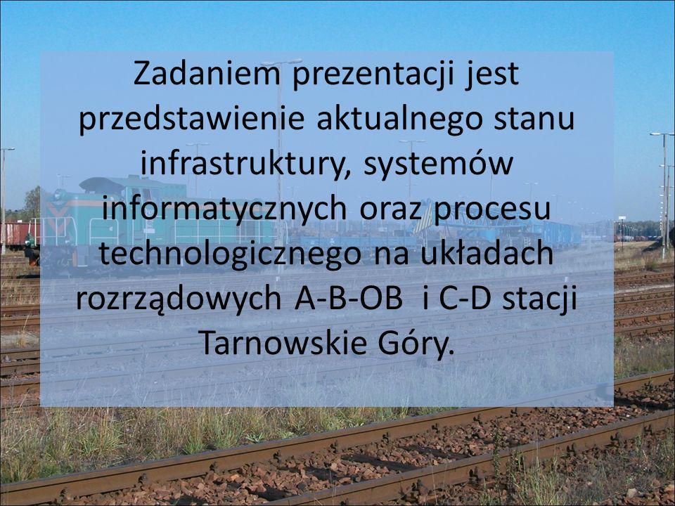 Zadaniem prezentacji jest przedstawienie aktualnego stanu infrastruktury, systemów informatycznych oraz procesu technologicznego na układach rozrządowych A-B-OB i C-D stacji Tarnowskie Góry.