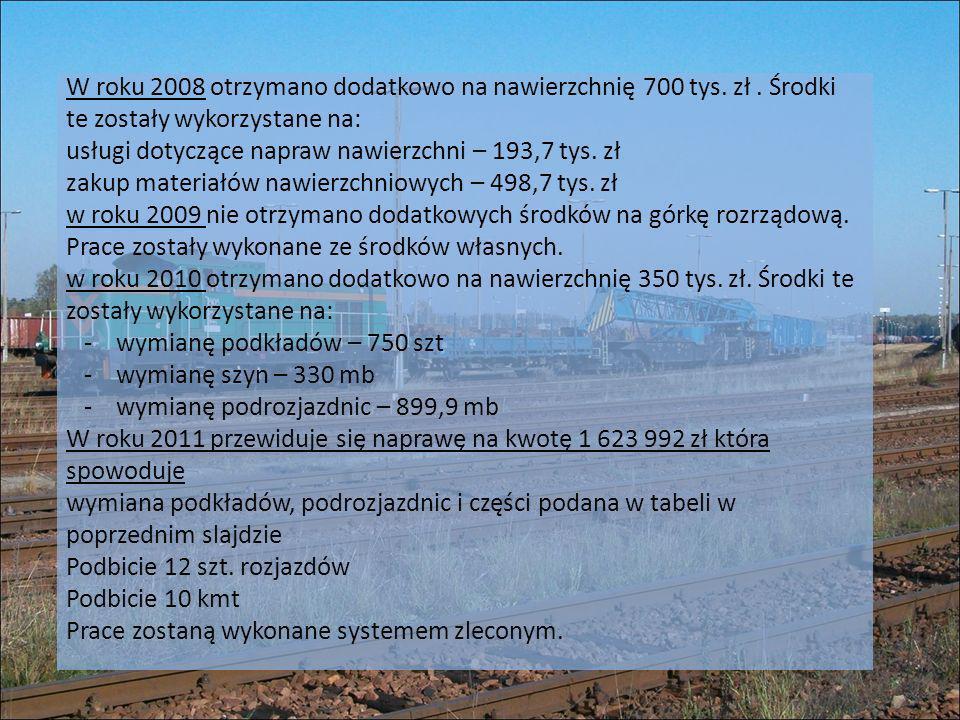 W roku 2008 otrzymano dodatkowo na nawierzchnię 700 tys. zł