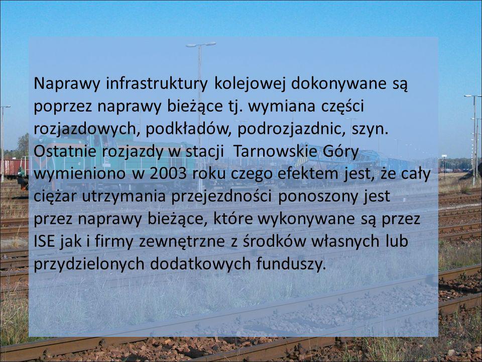 Naprawy infrastruktury kolejowej dokonywane są poprzez naprawy bieżące tj.