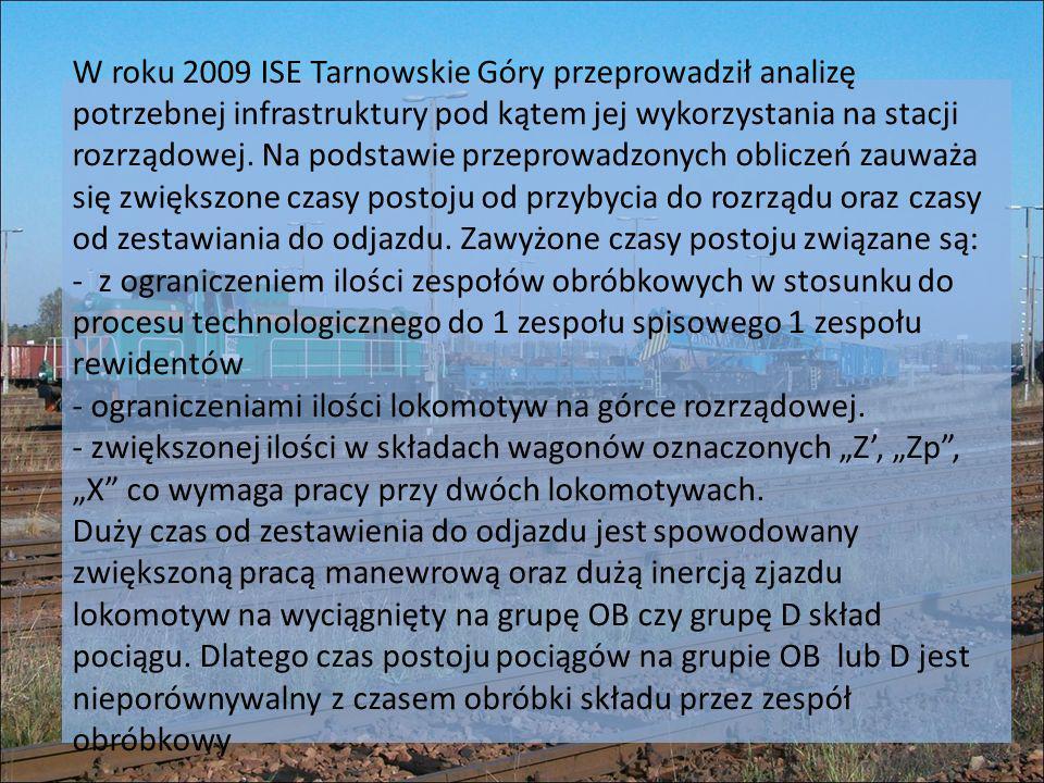 W roku 2009 ISE Tarnowskie Góry przeprowadził analizę potrzebnej infrastruktury pod kątem jej wykorzystania na stacji rozrządowej.