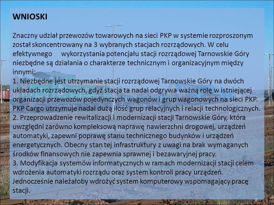 WNIOSKI Znaczny udział przewozów towarowych na sieci PKP w systemie rozproszonym został skoncentrowany na 3 wybranych stacjach rozrządowych.