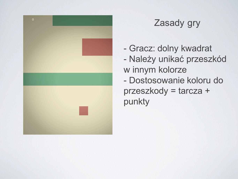 Zasady gry - Gracz: dolny kwadrat