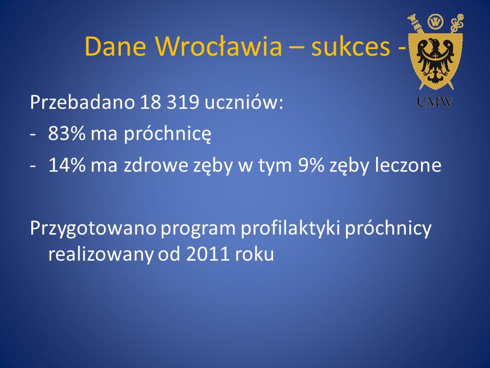 Dane Wrocławia – sukces -