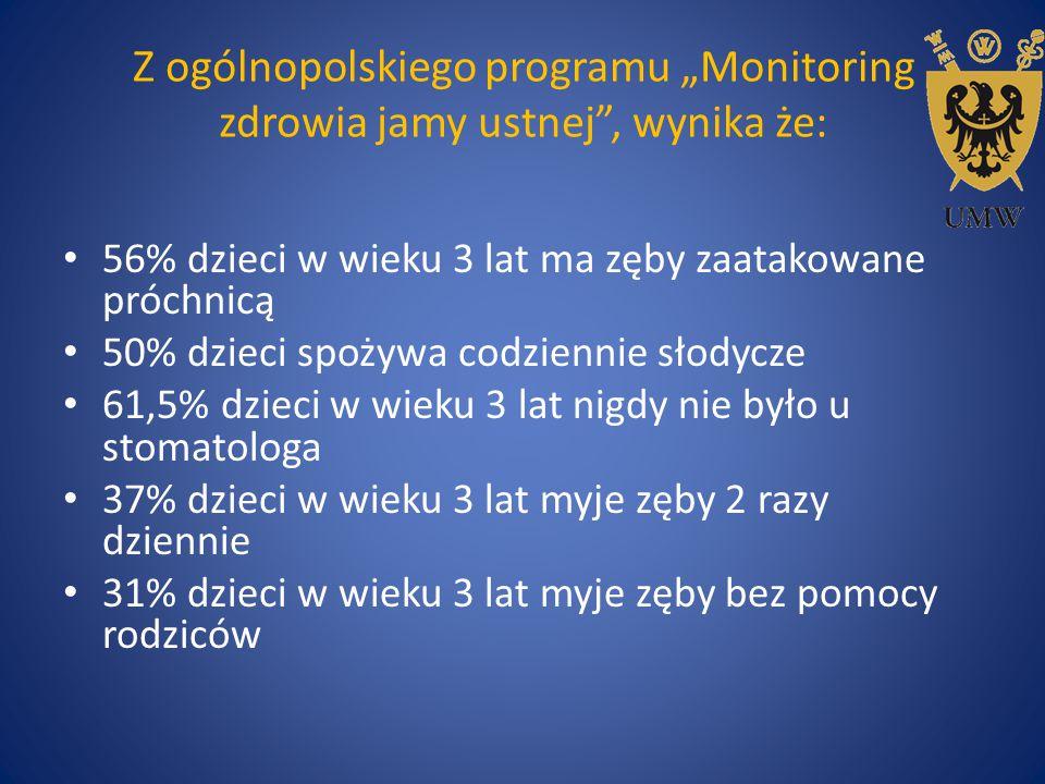 """Z ogólnopolskiego programu """"Monitoring zdrowia jamy ustnej , wynika że:"""