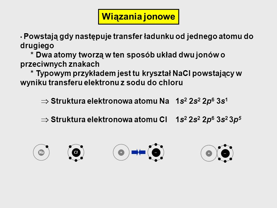 Wiązania jonowe  Struktura elektronowa atomu Cl 1s2 2s2 2p6 3s2 3p5