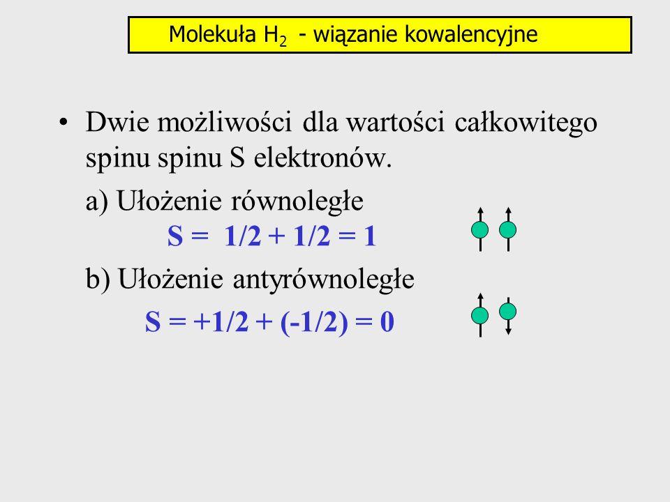 Dwie możliwości dla wartości całkowitego spinu spinu S elektronów.