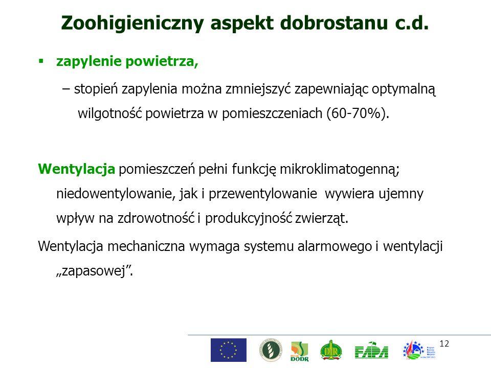 Zoohigieniczny aspekt dobrostanu c.d.
