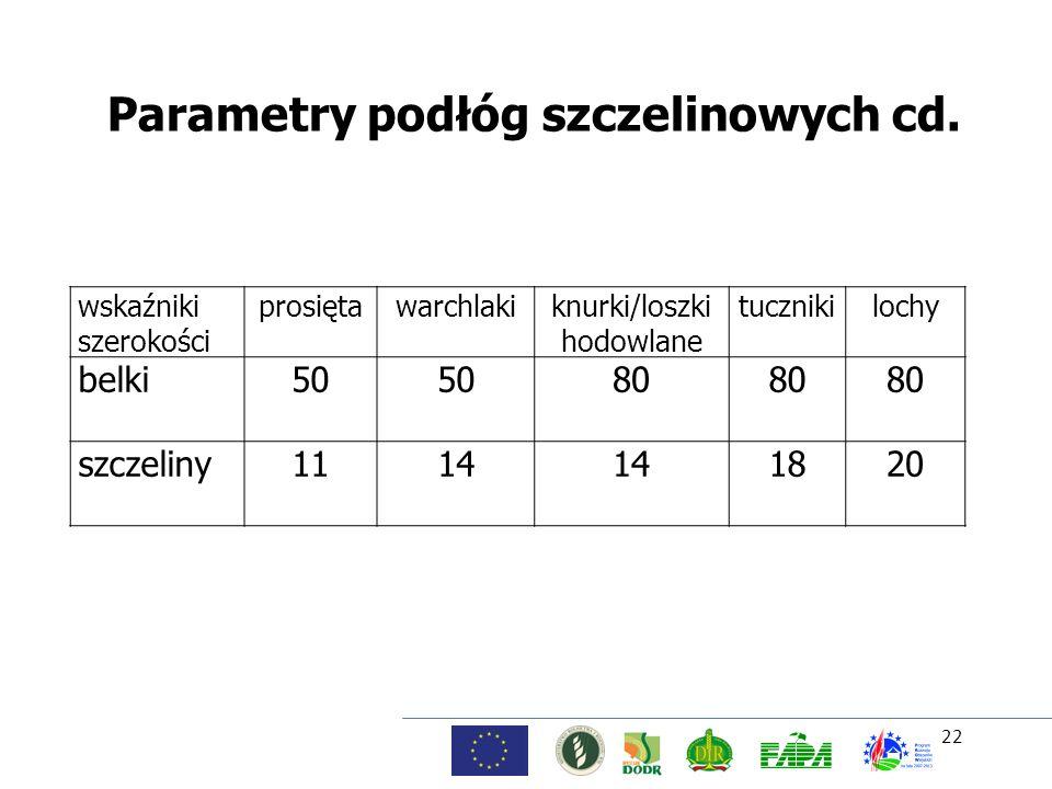 Parametry podłóg szczelinowych cd.