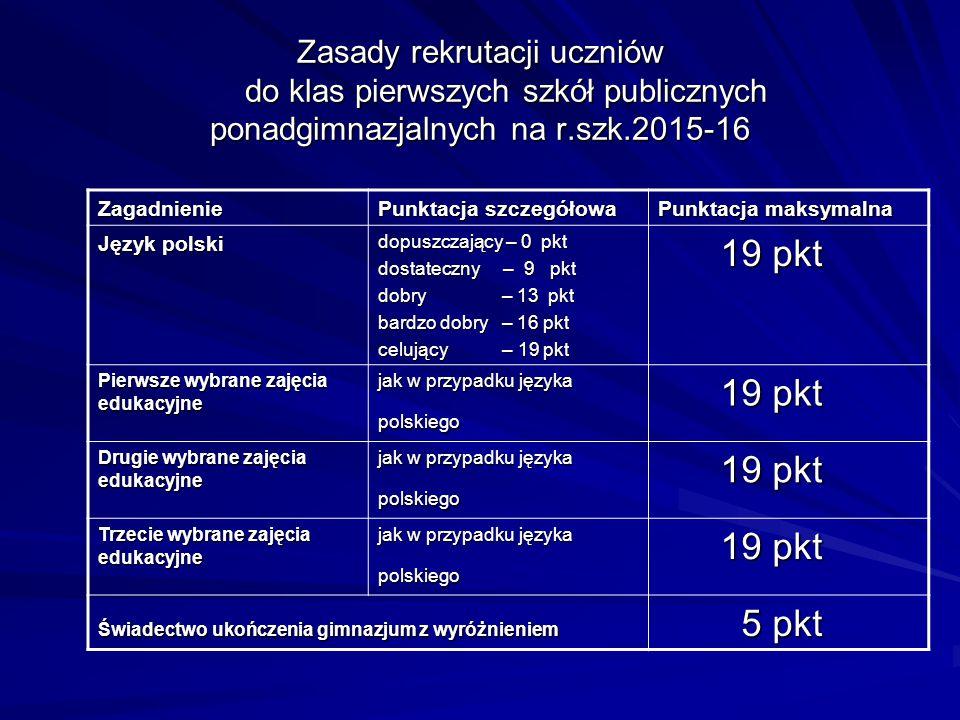 Zasady rekrutacji uczniów do klas pierwszych szkół publicznych ponadgimnazjalnych na r.szk.2015-16