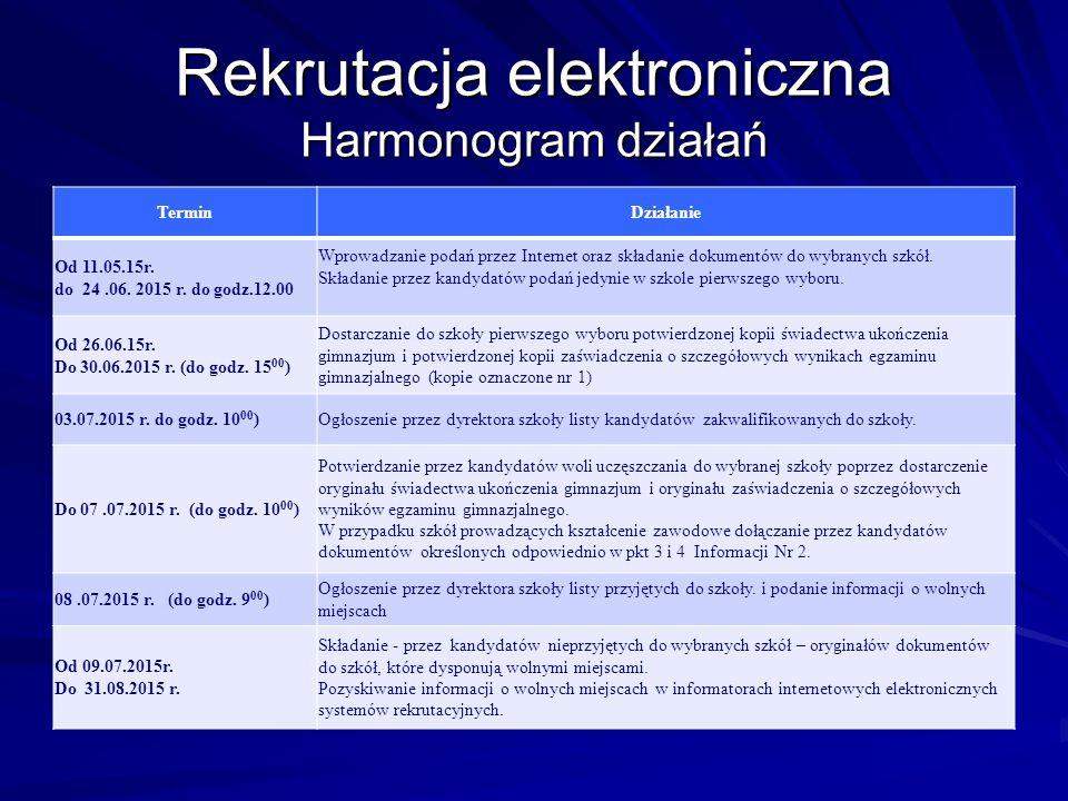 Rekrutacja elektroniczna Harmonogram działań