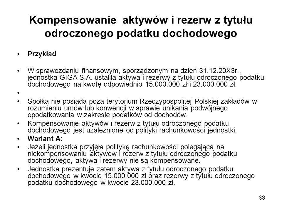 Kompensowanie aktywów i rezerw z tytułu odroczonego podatku dochodowego