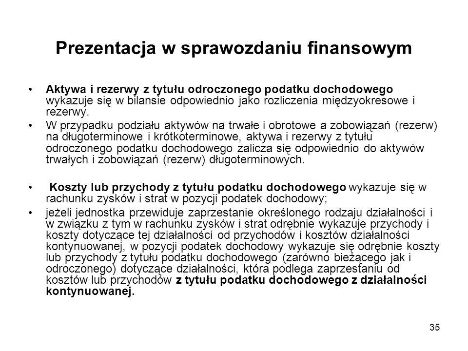 Prezentacja w sprawozdaniu finansowym