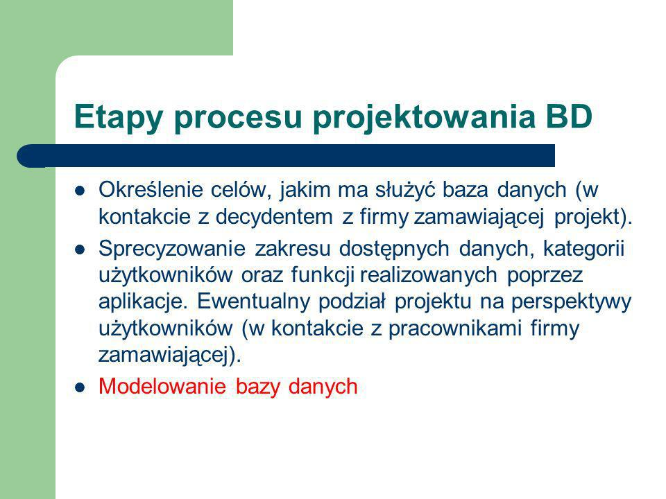Etapy procesu projektowania BD