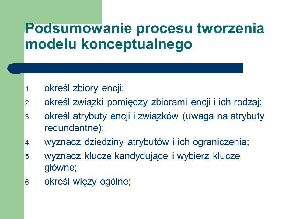 Podsumowanie procesu tworzenia modelu konceptualnego