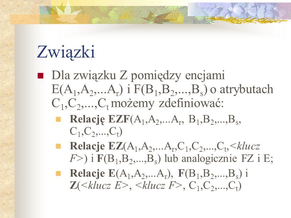 Związki Dla związku Z pomiędzy encjami E(A1,A2,...Ar) i F(B1,B2,...,Bs) o atrybutach C1,C2,...,Ct możemy zdefiniować: