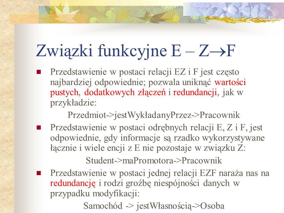 Związki funkcyjne E – ZF