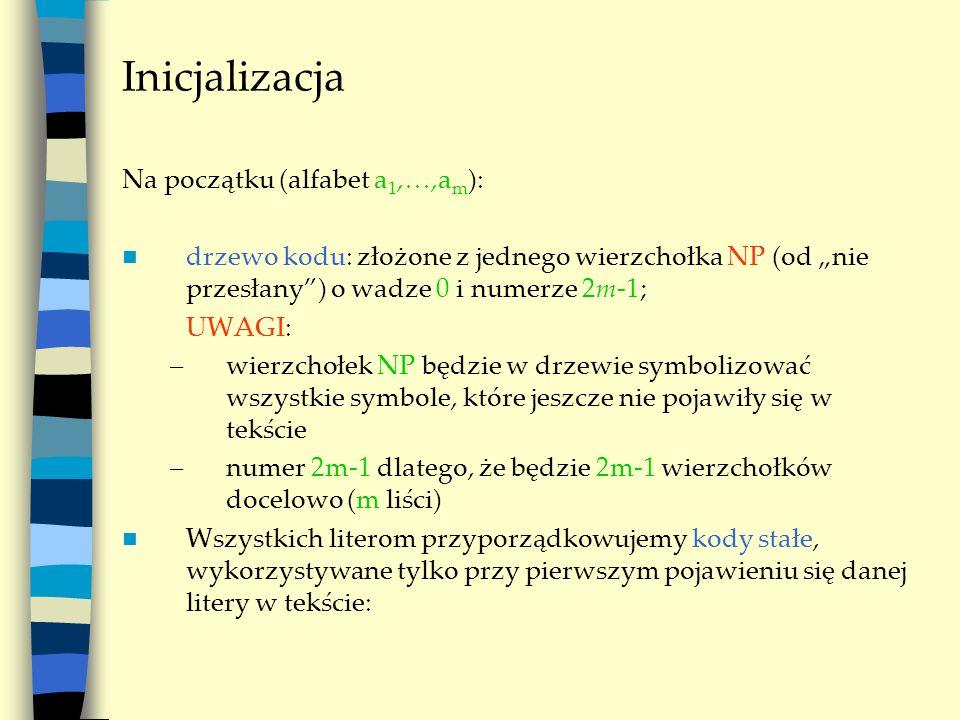 Inicjalizacja Na początku (alfabet a1,…,am):
