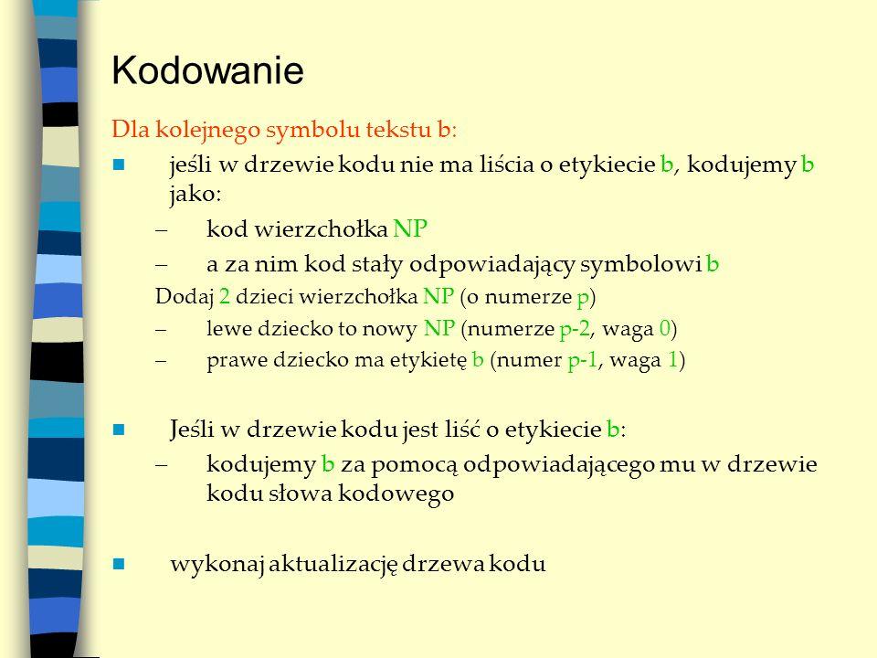 Kodowanie Dla kolejnego symbolu tekstu b: