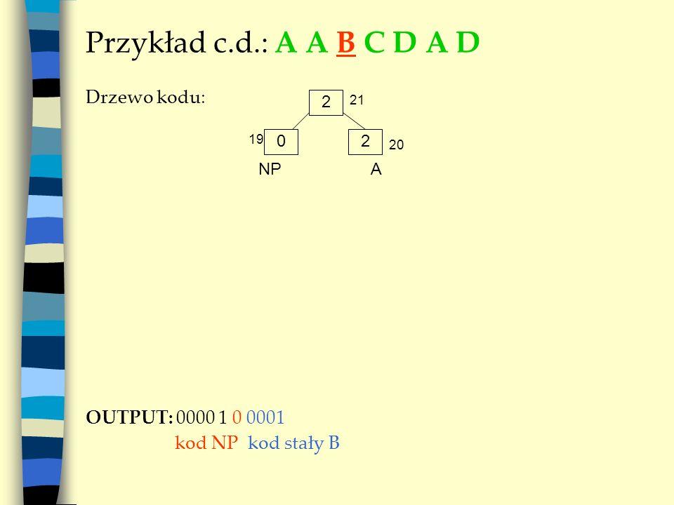 Przykład c.d.: A A B C D A D Drzewo kodu: OUTPUT: 0000 1 0 0001