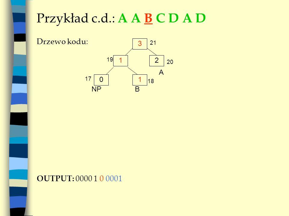 Przykład c.d.: A A B C D A D Drzewo kodu: OUTPUT: 0000 1 0 0001 3 1 2