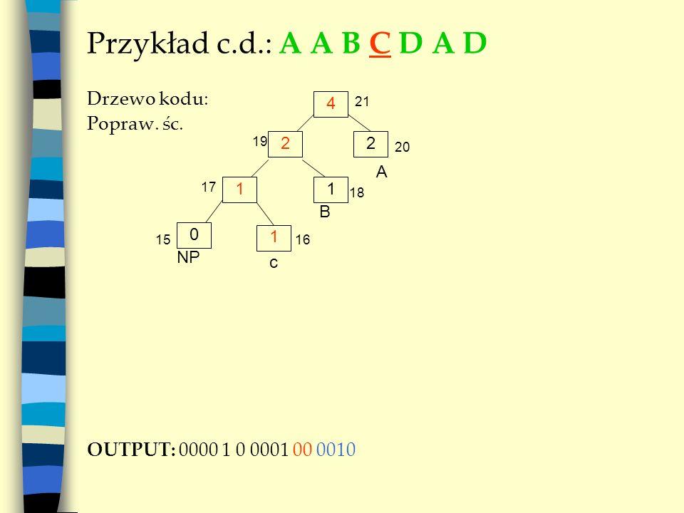 Przykład c.d.: A A B C D A D Drzewo kodu: Popraw. śc.