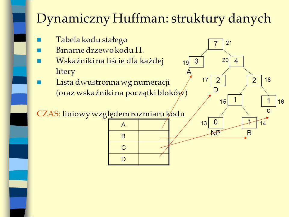 Dynamiczny Huffman: struktury danych