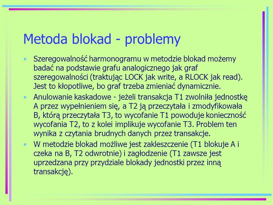 Metoda blokad - problemy
