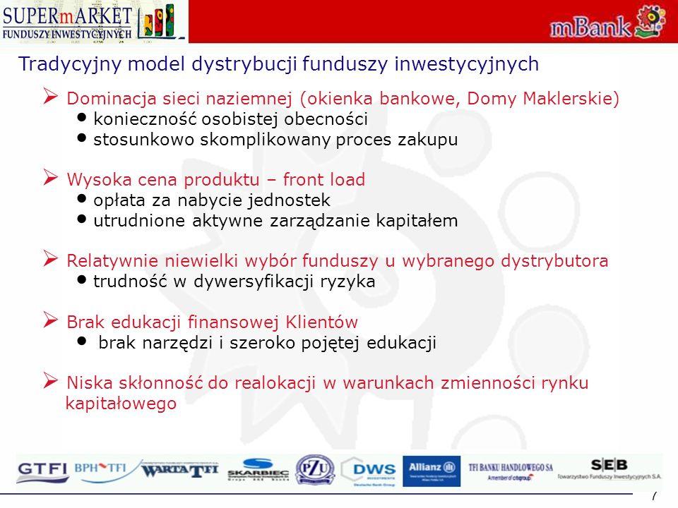 Tradycyjny model dystrybucji funduszy inwestycyjnych