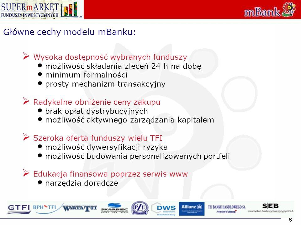 Główne cechy modelu mBanku: