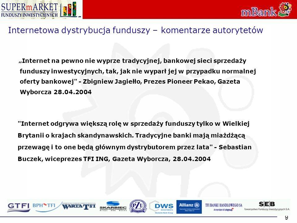 Internetowa dystrybucja funduszy – komentarze autorytetów