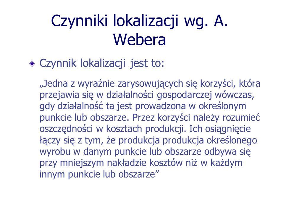 Czynniki lokalizacji wg. A. Webera