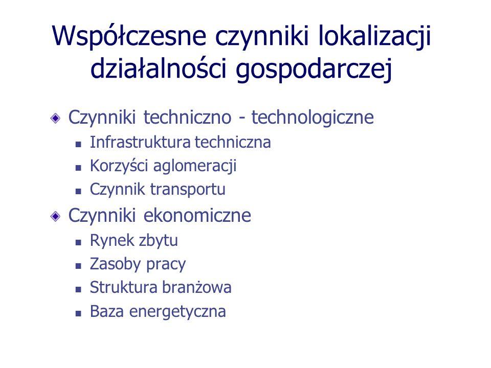 Współczesne czynniki lokalizacji działalności gospodarczej